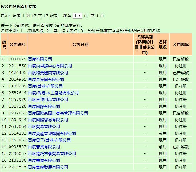 香港公司注册信息查询