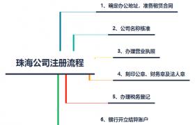 珠海公司注册流程