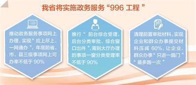 河北公司注册网上办理