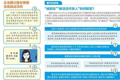 湖南4月25日起企业注册需实名认证