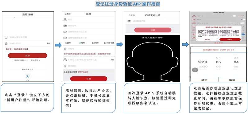 登记注册身份验证 APP操作指南图