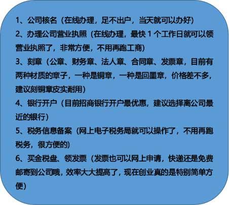 注册公司详细的办理流程介绍